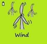 magnet wind